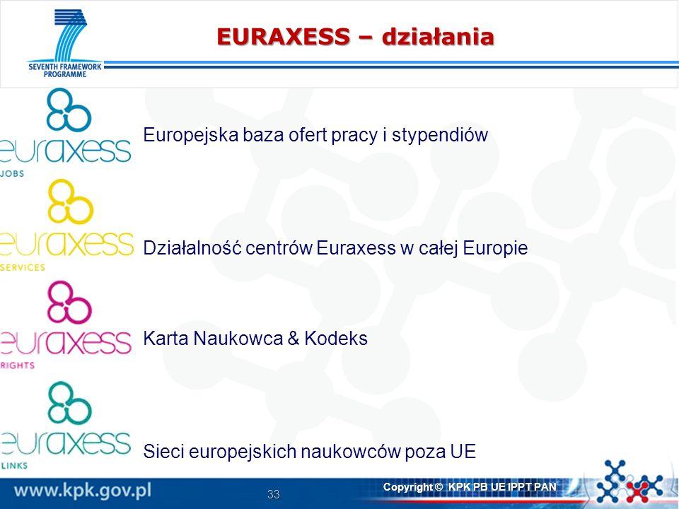 EURAXESS – działania Europejska baza ofert pracy i stypendiów