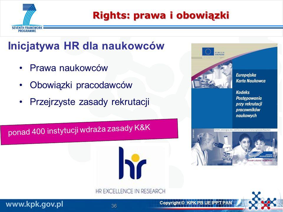 Rights: prawa i obowiązki