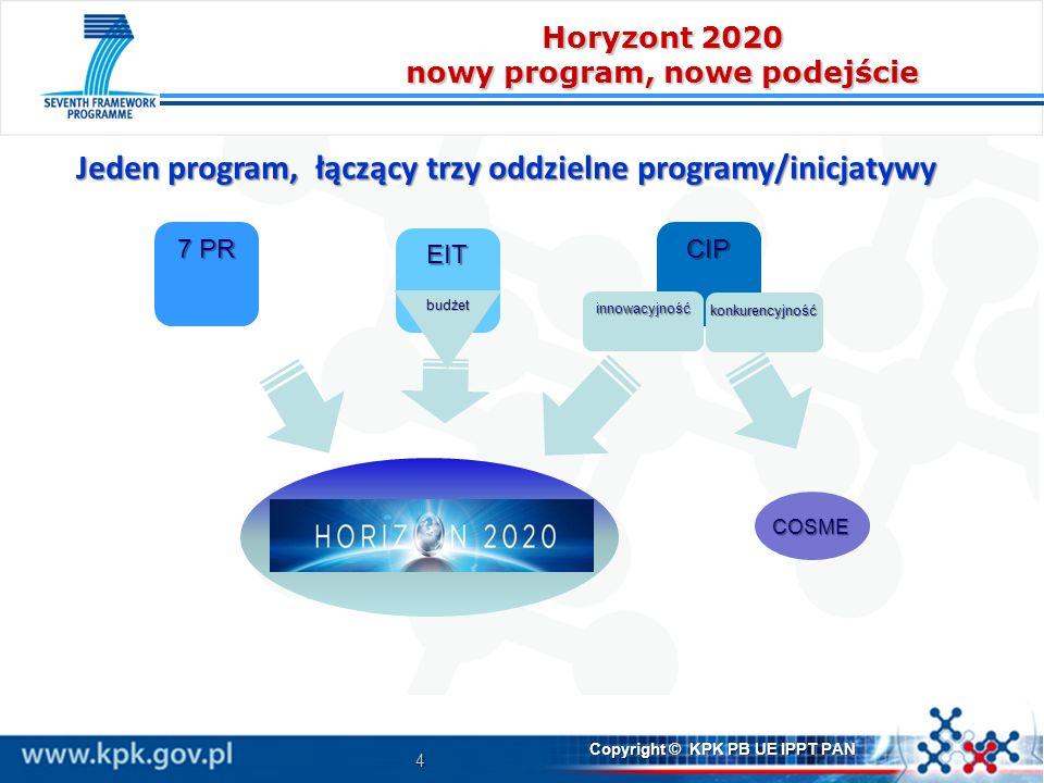 Horyzont 2020 nowy program, nowe podejście