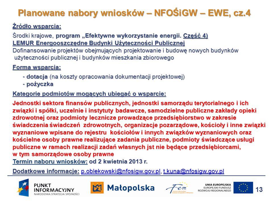 Planowane nabory wniosków – NFOŚiGW – EWE, cz.4