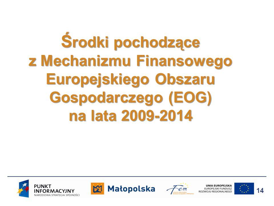 Środki pochodzące z Mechanizmu Finansowego Europejskiego Obszaru Gospodarczego (EOG) na lata 2009-2014