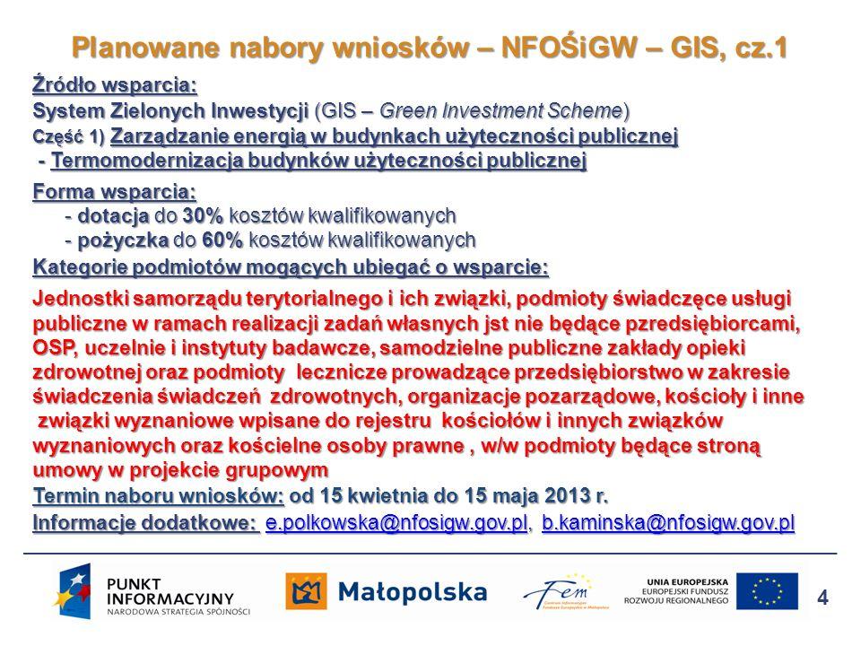 Planowane nabory wniosków – NFOŚiGW – GIS, cz.1