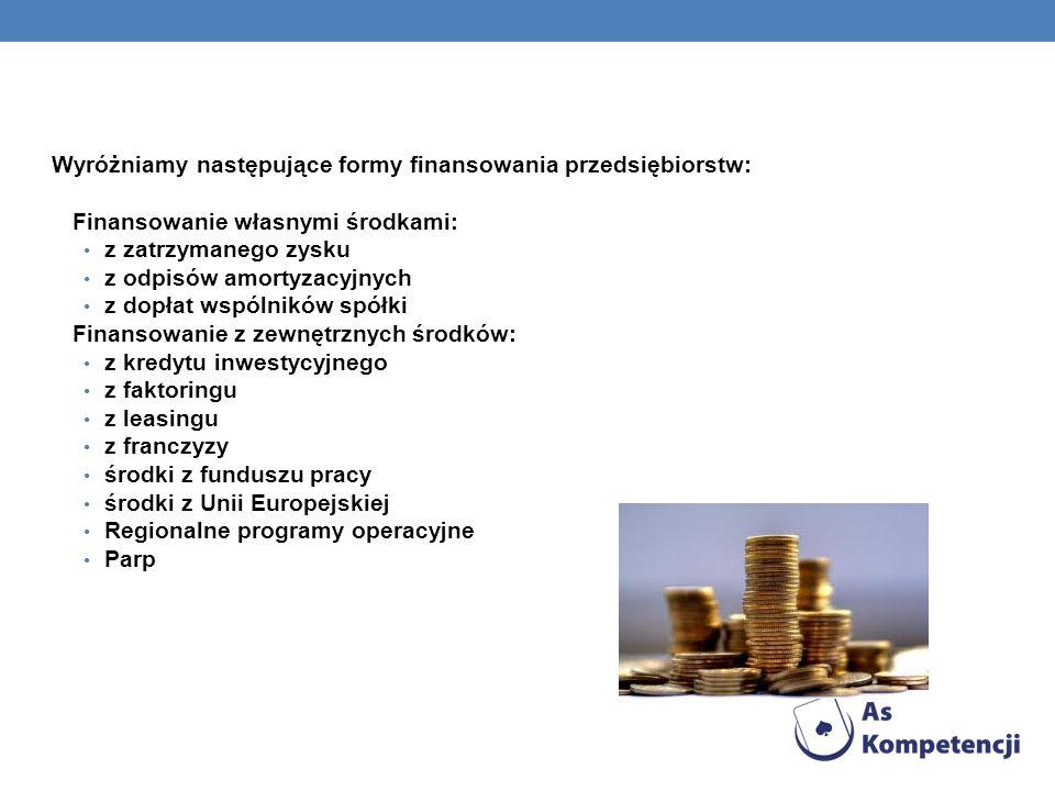 Wyróżniamy następujące formy finansowania przedsiębiorstw: