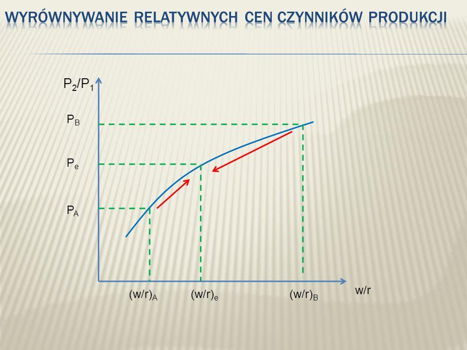 Wyrównywanie relatywnych cen czynników produkcji