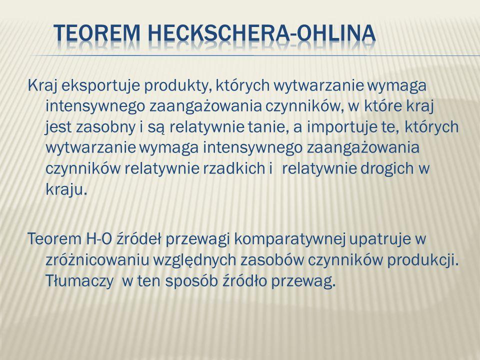 Teorem Heckschera-Ohlina