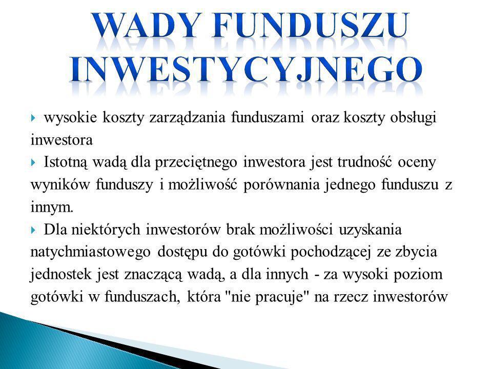 wady Funduszu inwestycyjnego