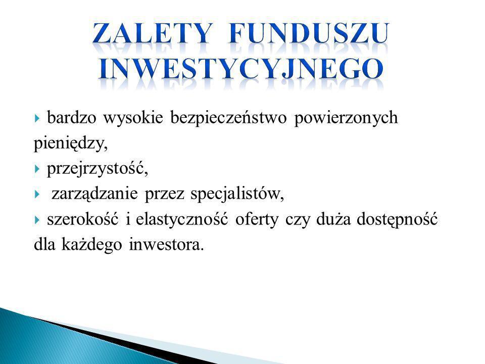 zalety Funduszu inwestycyjnego
