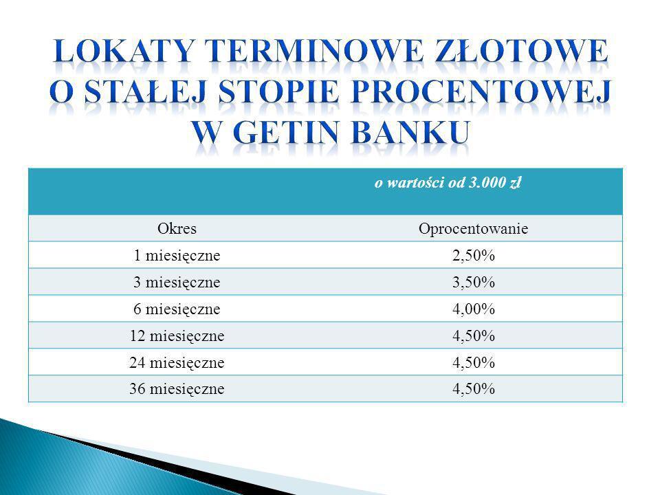 Lokaty terminowe złotowe o stałej stopie procentowej w getin banku