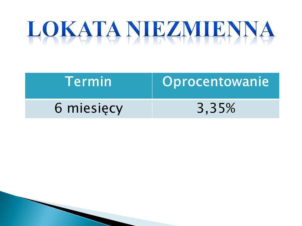 Lokata Niezmienna Termin Oprocentowanie 6 miesięcy 3,35%