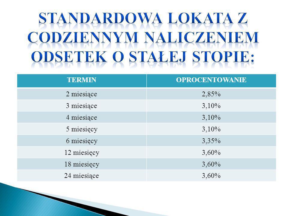 Standardowa lokata z codziennym naliczeniem odsetek o stałej stopie: