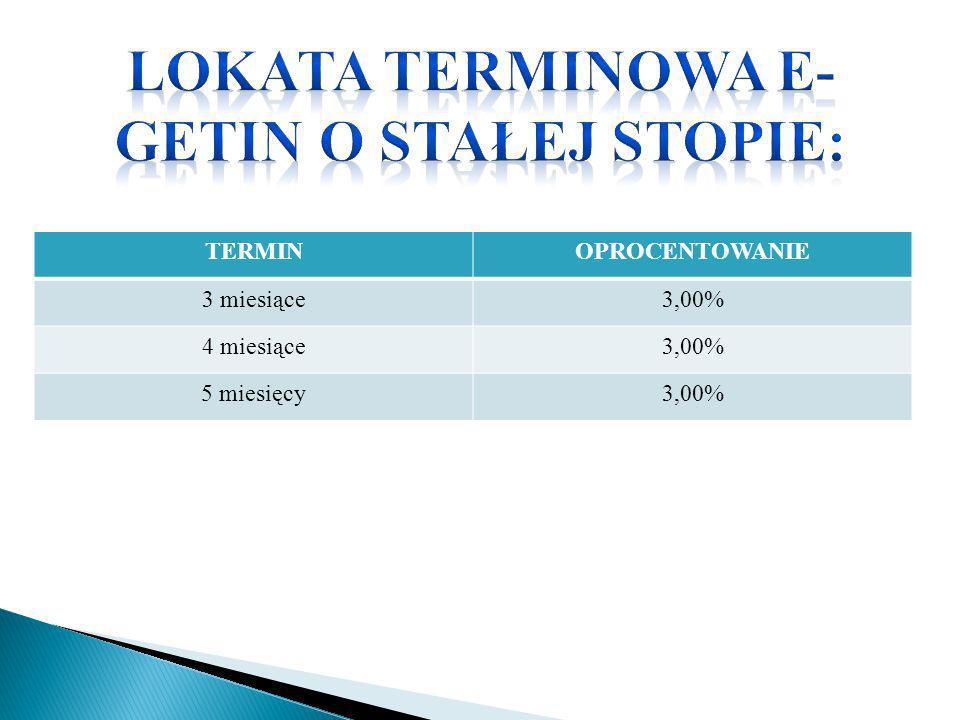 Lokata terminowa e-GETIN o stałej stopie: