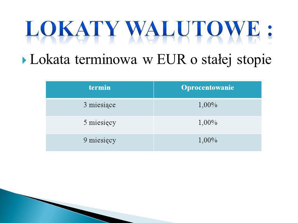 Lokaty walutowe : Lokata terminowa w EUR o stałej stopie termin