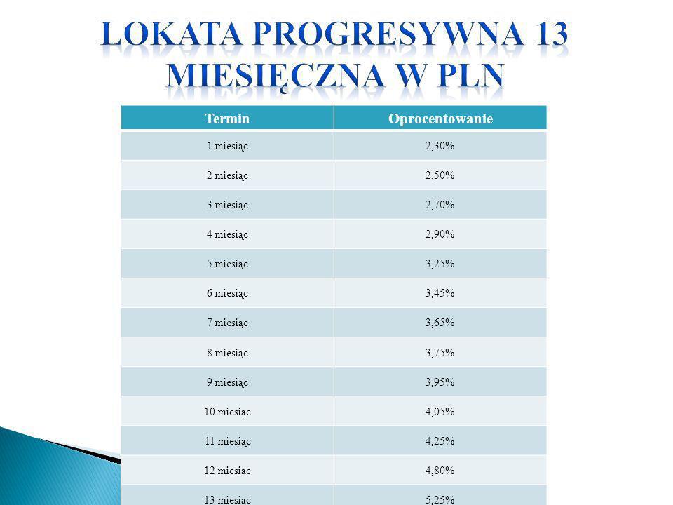 Lokata progresywna 13 miesięczna w PLN