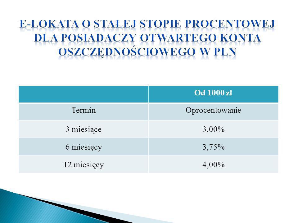 E-Lokata o stałej stopie procentowej dla posiadaczy Otwartego Konta Oszczędnościowego w PLN