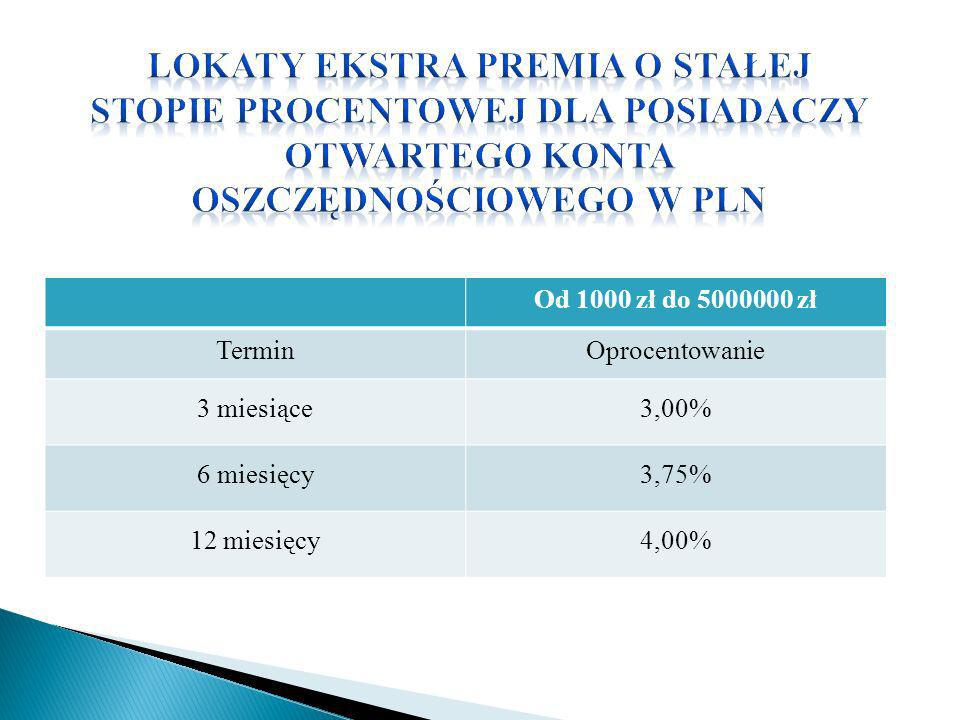 Lokaty Ekstra Premia o stałej stopie procentowej dla posiadaczy Otwartego Konta Oszczędnościowego w PLN