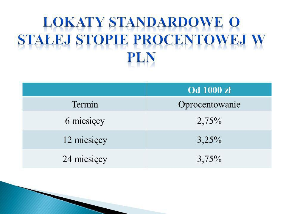 Lokaty standardowe o stałej stopie procentowej w PLN