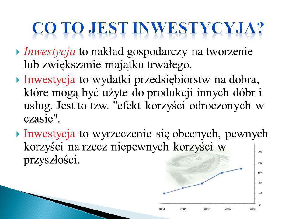 co to jest inwestycyja Inwestycja to nakład gospodarczy na tworzenie lub zwiększanie majątku trwałego.