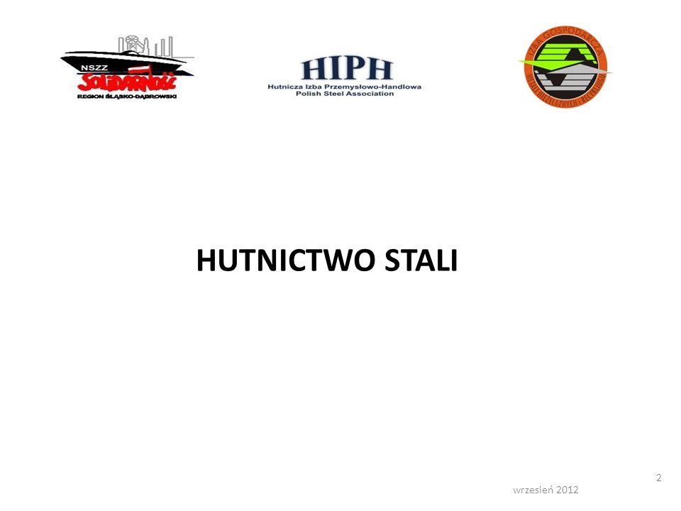 HUTNICTWO STALI wrzesień 2012