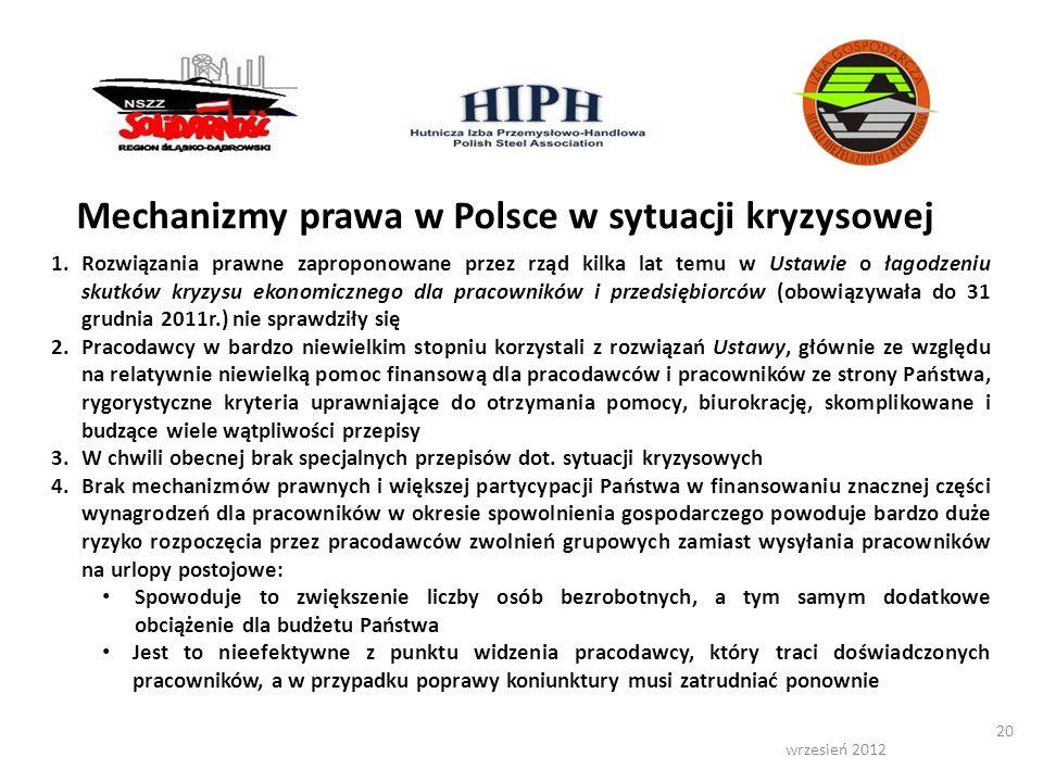 Mechanizmy prawa w Polsce w sytuacji kryzysowej