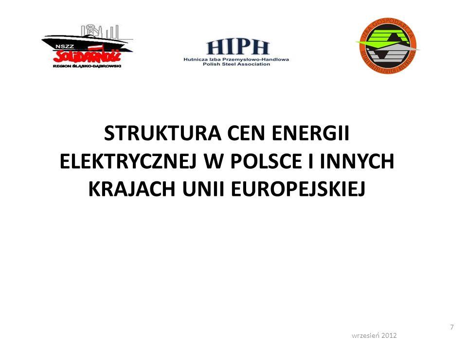 STRUKTURA CEN ENERGII ELEKTRYCZNEJ W POLSCE I INNYCH KRAJACH UNII EUROPEJSKIEJ