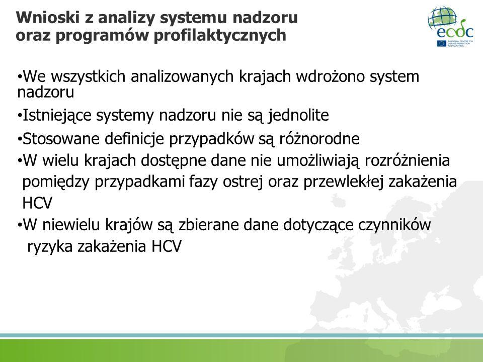 Wnioski z analizy systemu nadzoru oraz programów profilaktycznych