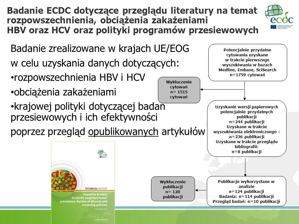 Badanie zrealizowane w krajach UE/EOG