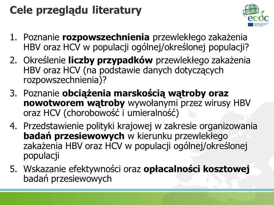 Cele przeglądu literatury