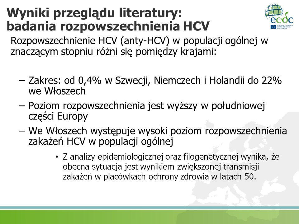 Wyniki przeglądu literatury: badania rozpowszechnienia HCV