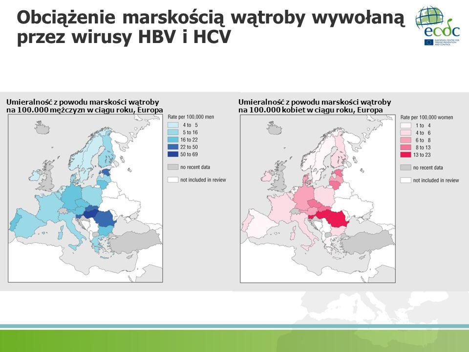 Obciążenie marskością wątroby wywołaną przez wirusy HBV i HCV