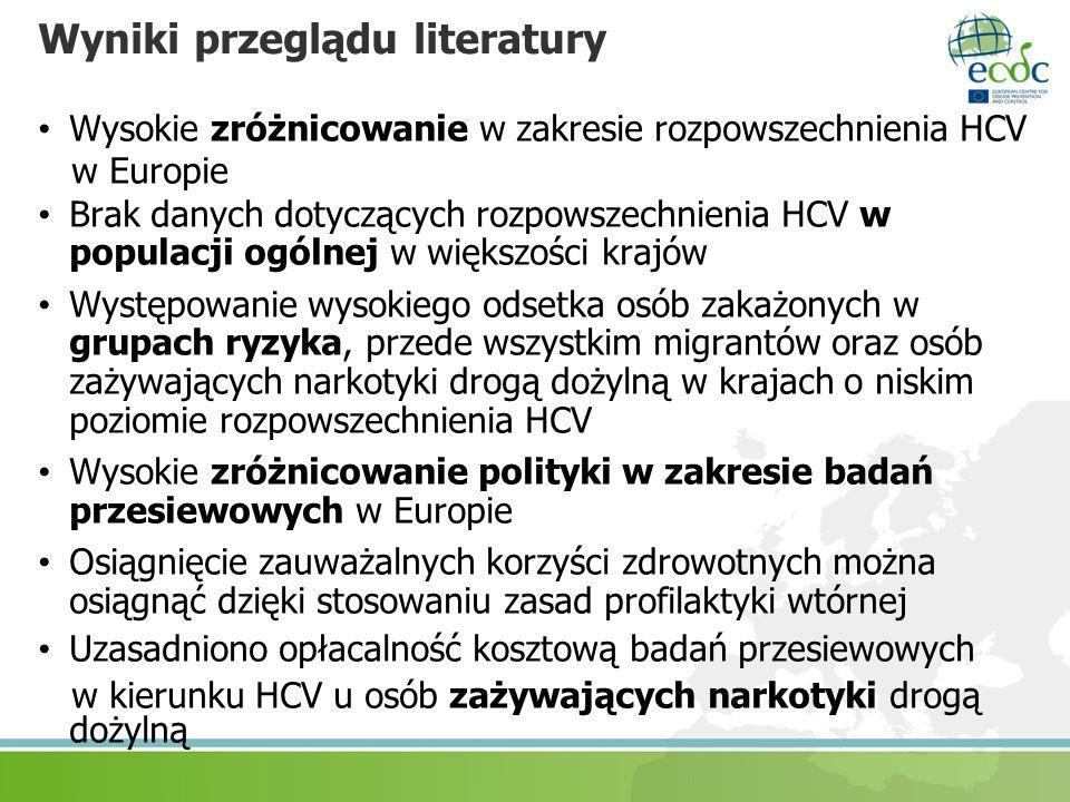 Wyniki przeglądu literatury
