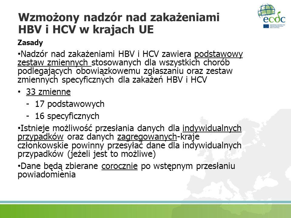 Wzmożony nadzór nad zakażeniami HBV i HCV w krajach UE