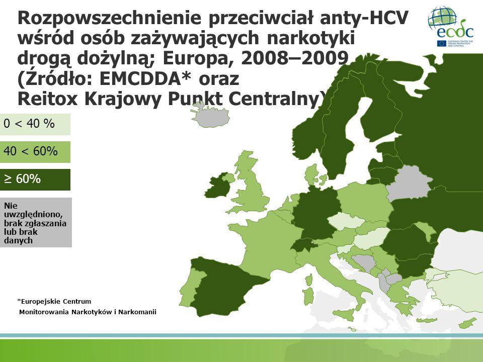 Rozpowszechnienie przeciwciał anty-HCV wśród osób zażywających narkotyki drogą dożylną; Europa, 2008–2009 (Źródło: EMCDDA* oraz Reitox Krajowy Punkt Centralny)