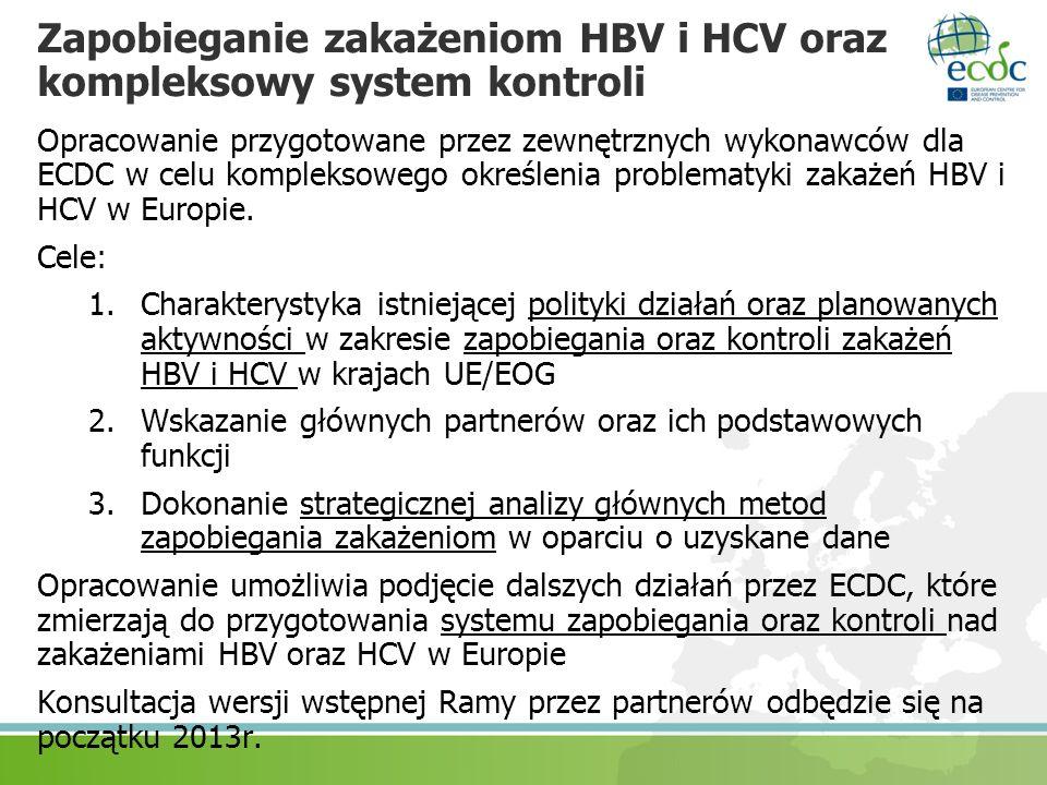 Zapobieganie zakażeniom HBV i HCV oraz kompleksowy system kontroli