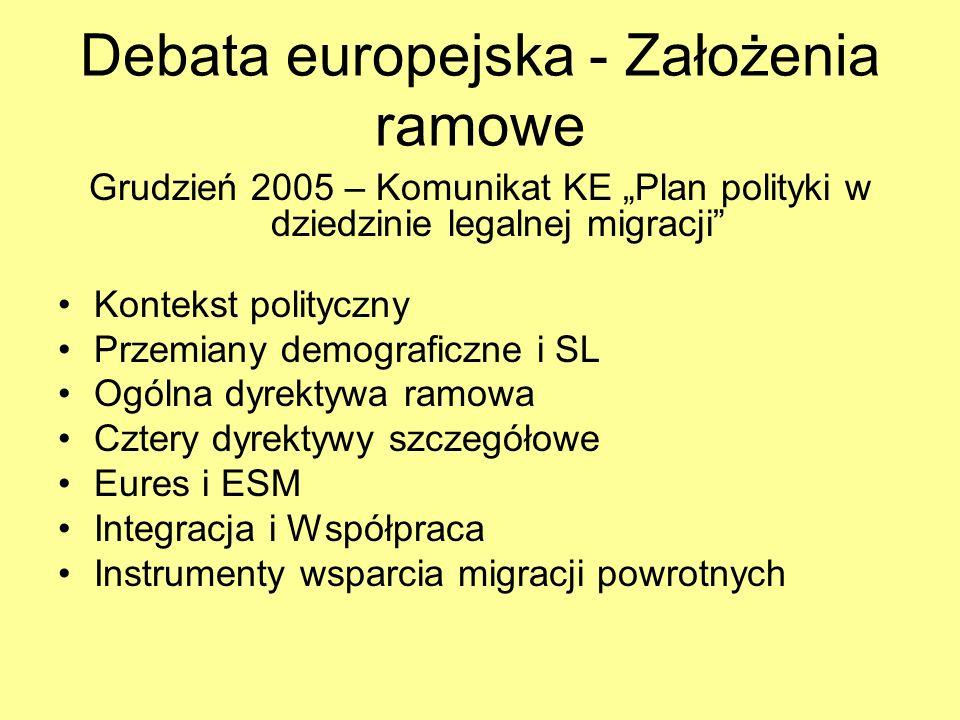 Debata europejska - Założenia ramowe