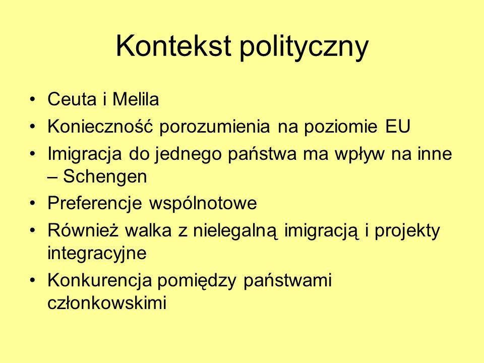 Kontekst polityczny Ceuta i Melila