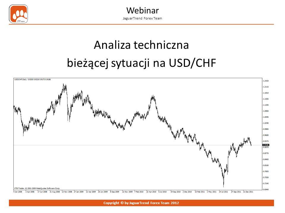 Analiza techniczna bieżącej sytuacji na USD/CHF