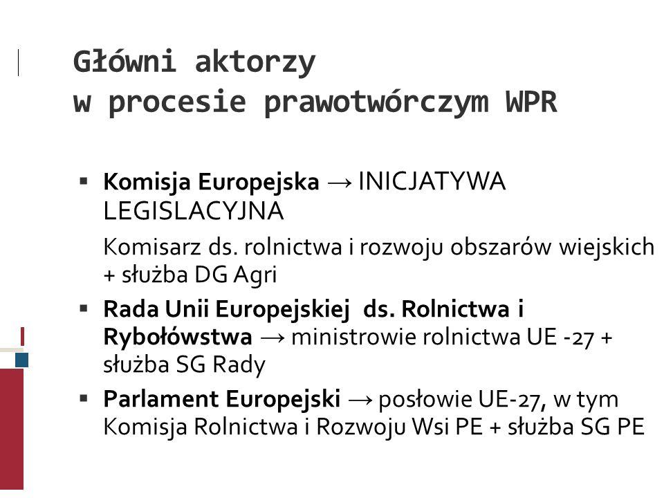 Główni aktorzy w procesie prawotwórczym WPR