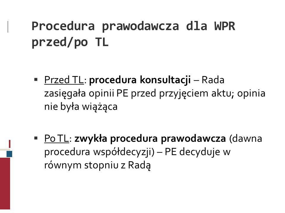 Procedura prawodawcza dla WPR przed/po TL