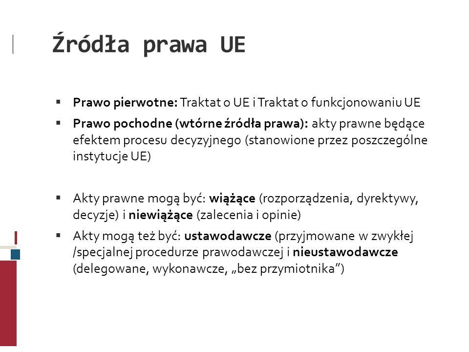 Źródła prawa UE Prawo pierwotne: Traktat o UE i Traktat o funkcjonowaniu UE.