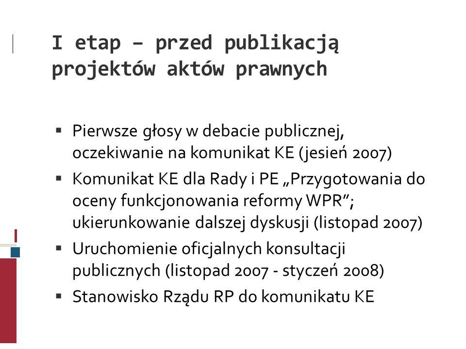 I etap – przed publikacją projektów aktów prawnych
