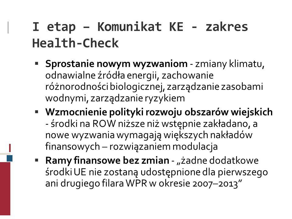 I etap – Komunikat KE - zakres Health-Check