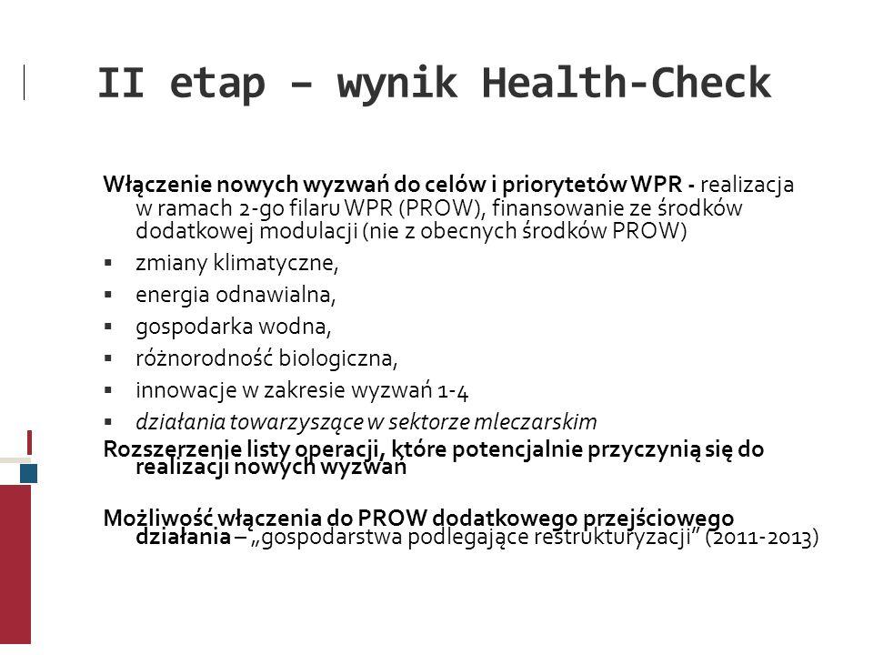 II etap – wynik Health-Check