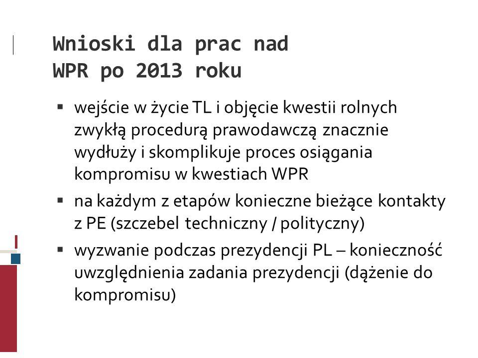 Wnioski dla prac nad WPR po 2013 roku