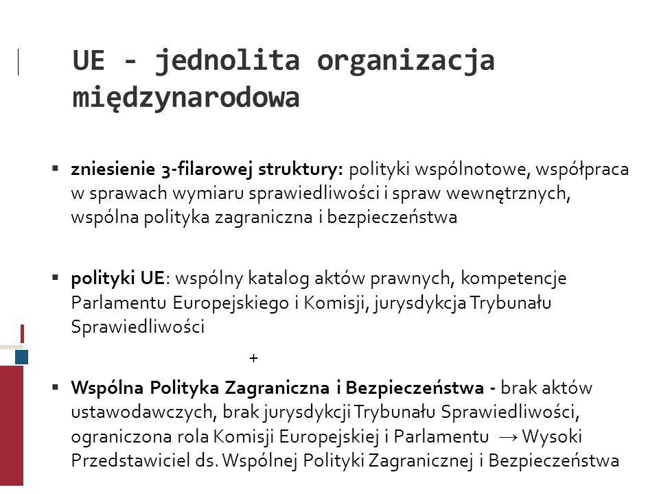 UE - jednolita organizacja międzynarodowa