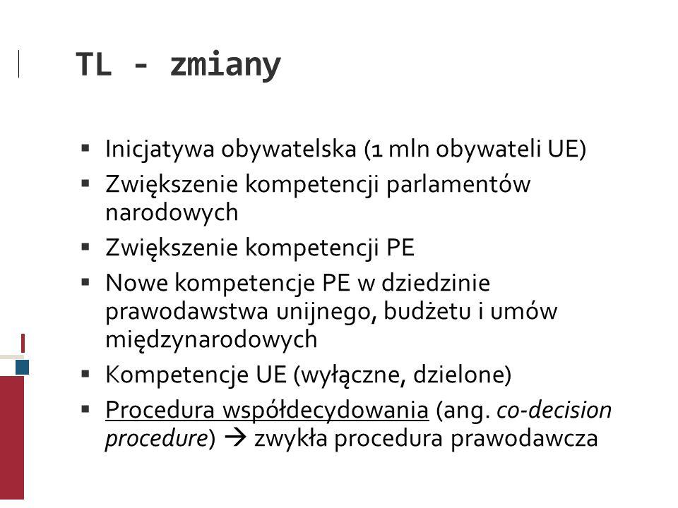 TL - zmiany Inicjatywa obywatelska (1 mln obywateli UE)