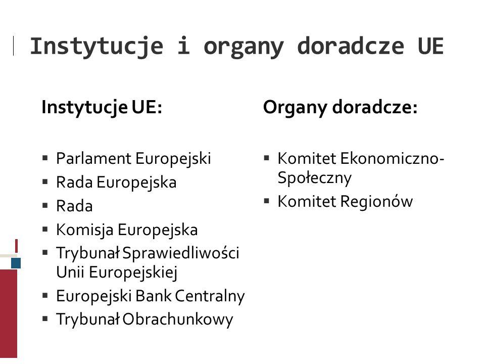 Instytucje i organy doradcze UE