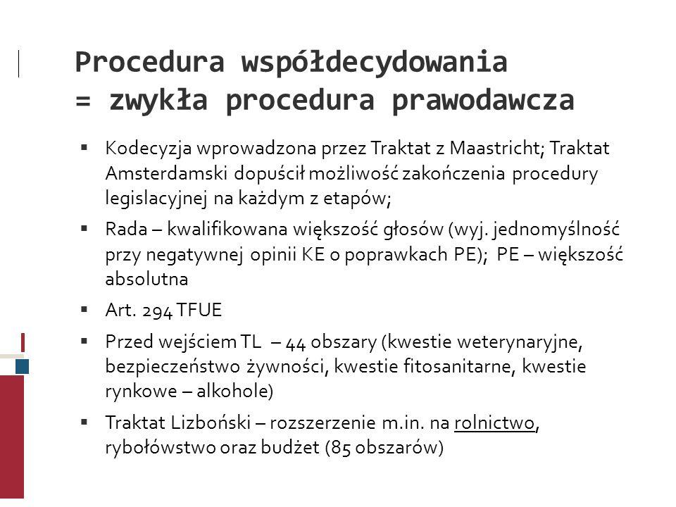 Procedura współdecydowania = zwykła procedura prawodawcza
