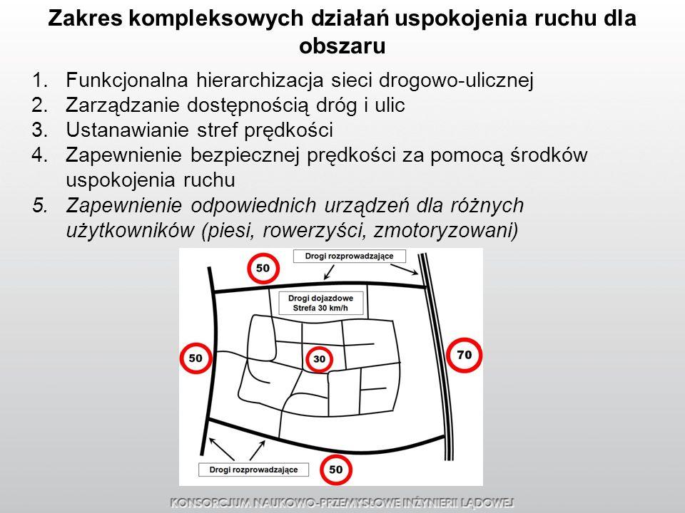 Zakres kompleksowych działań uspokojenia ruchu dla obszaru