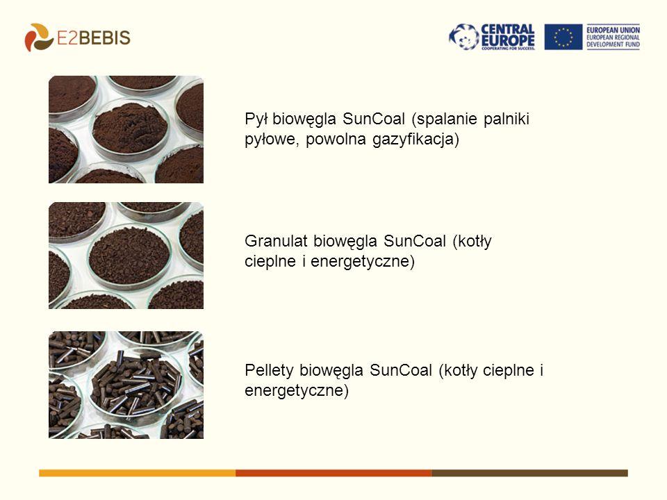 Pył biowęgla SunCoal (spalanie palniki pyłowe, powolna gazyfikacja)