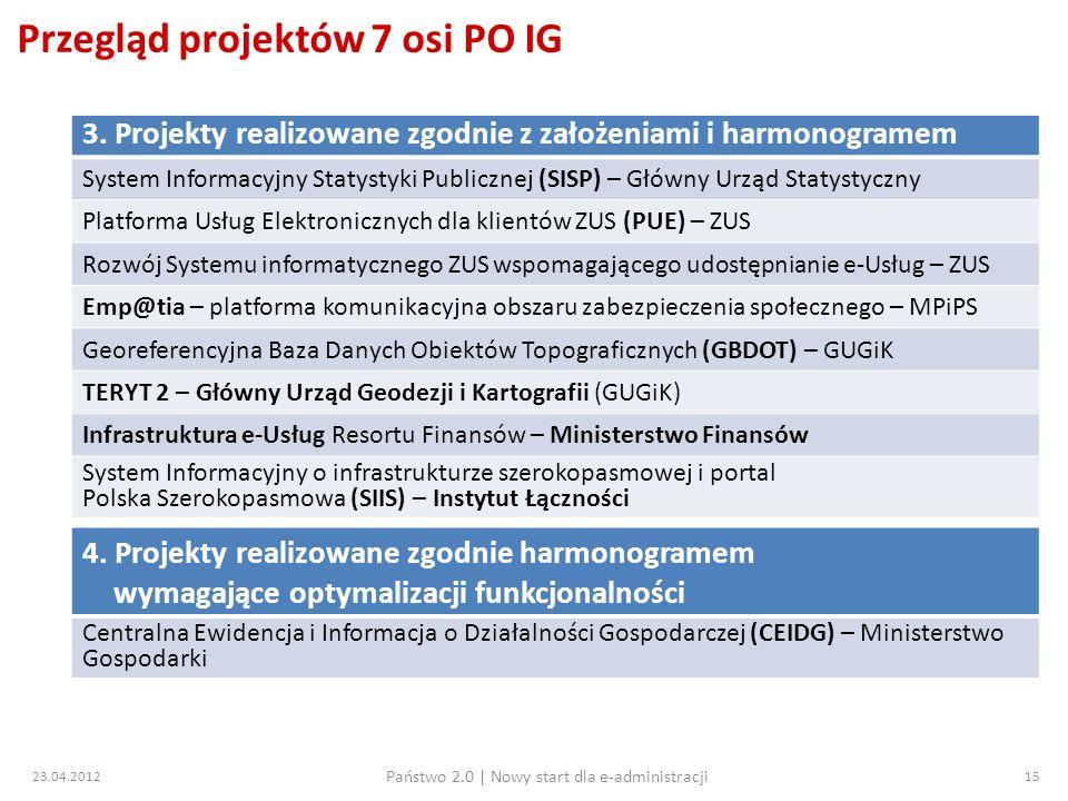 Przegląd projektów 7 osi PO IG